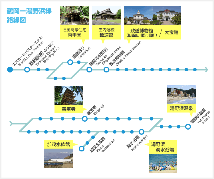 Route Map & Bus Stop
